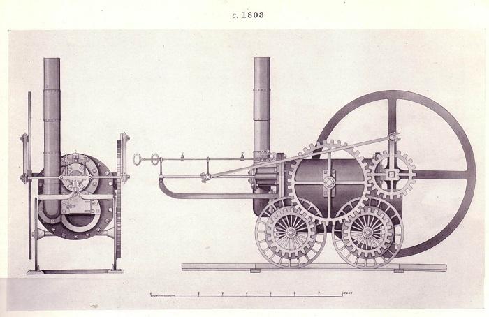 Yüksek basınçlı buhar makineleri
