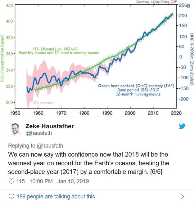 Okyanusların ısısı tahmin edilenden hızlı yükseliyor