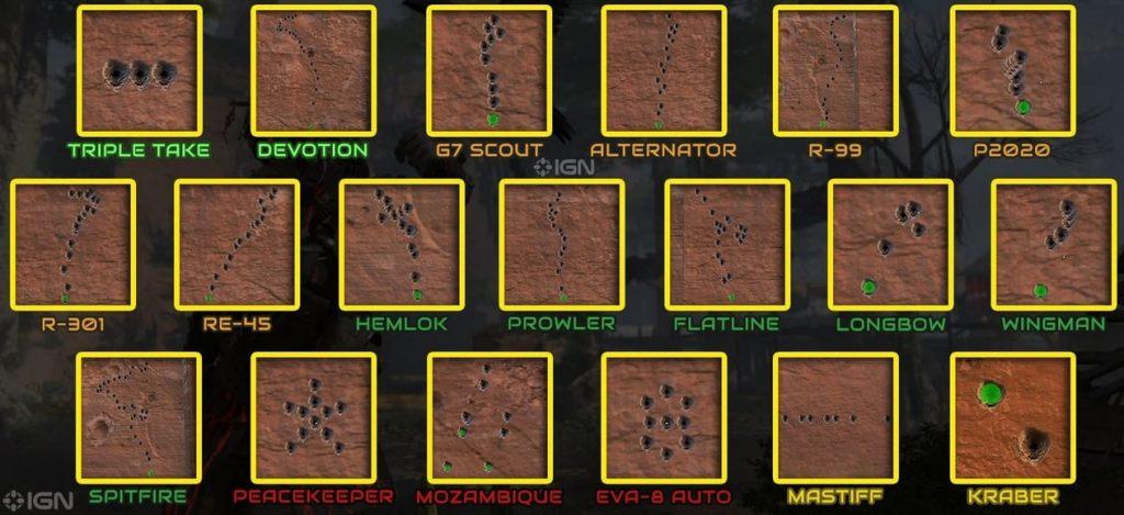 apex spray pattern desenleri