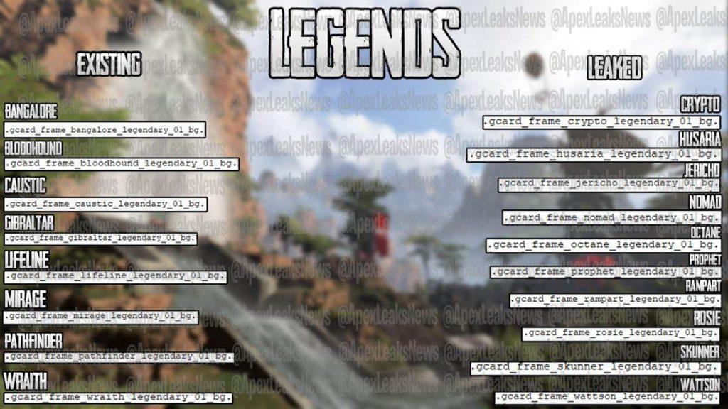 Yeni karakterler apex legends
