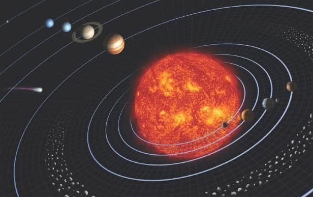 Dünya'nın dönüş hızı / Dünya ne kadar hızlı döner?