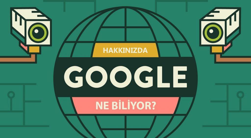 google insanları izler