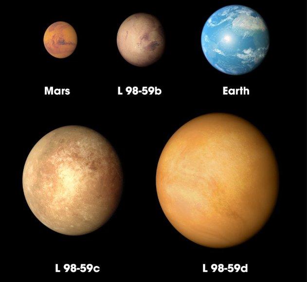 güneş dışı gezegenler