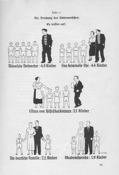 Hitler vs. the Untermenschen