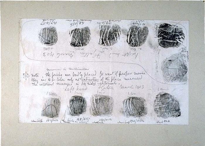Galton'un 1892 tarihli Finger Prints (Parmak İzi) adlı çalışmasından başparmak izleri