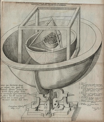 Bu katlamalı sayfa Johannes Kepler'in 1596 tarihli Mysterium cosmographicum adlı eserinde yer almıştır