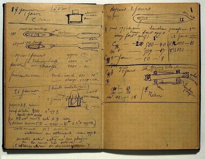 Laboratuvar defterinden bir sayfa, Curieler radyoaktif maddeler üzerinde notlar içeren defteri 27 Mayıs 1899 - 4 Aralık 1902 arasında kullanmıştı. Defterlerin bazıları hala radyoaktiftir ve el sürülmesi yasaktır