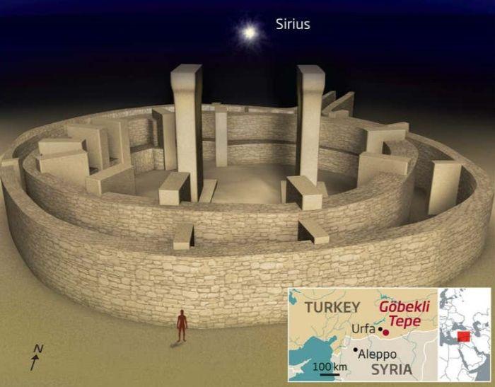 Göbekli Tepe'nin tapınak olarak düşünülen çizimi