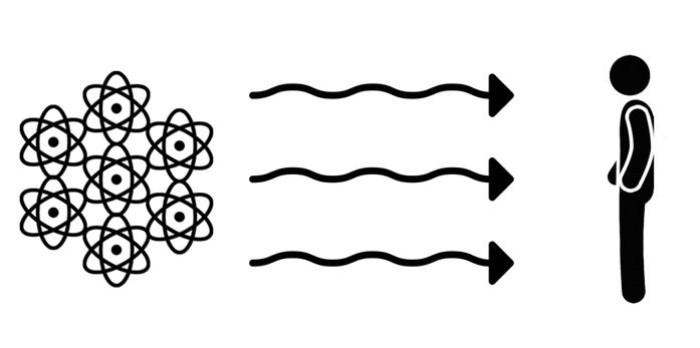 """Demokritos, atomların duyumlar olarak algıladığımız bir """"eidôla"""" yaydığını düşünüyordu."""